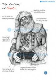 Medical Christmas Card - Anatomy of Santa