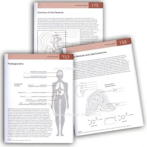 Inside pages of the Students Self Test Physiology Book